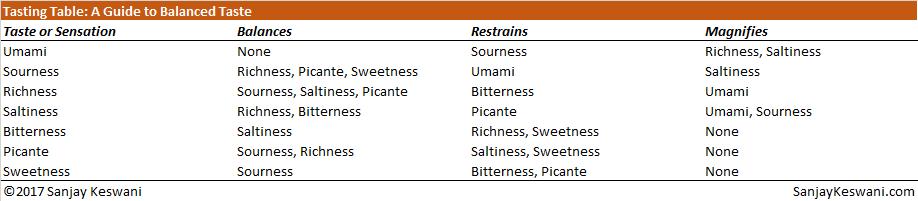 article-015-tasting-table